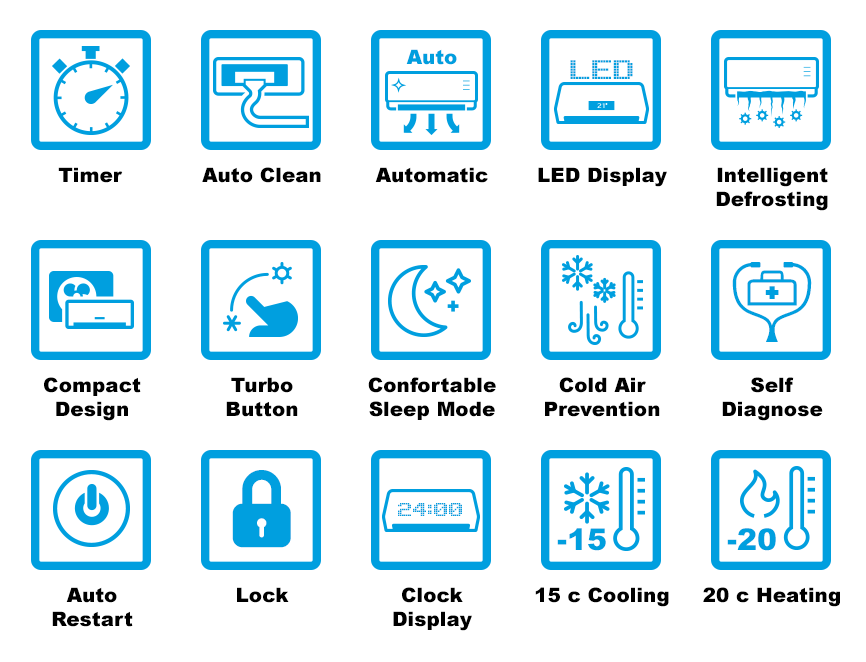 Inverter ac icon